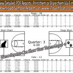 iTouchStats Basketball Review